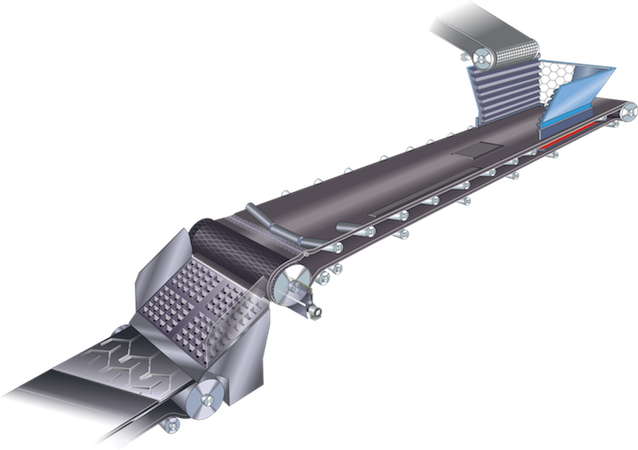 Types Of Conveyor Belts That Are Used For Industrial